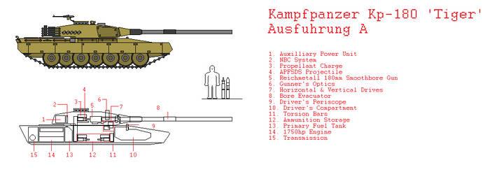 Kampfpanzer Tiger - Internals by IgnatiusAxonn