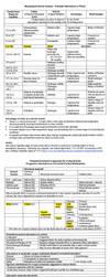 Alternative Biochemistries WIP by thomastapir