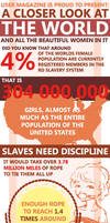 Infographic on slavery in The World (of Uberis) by uberis