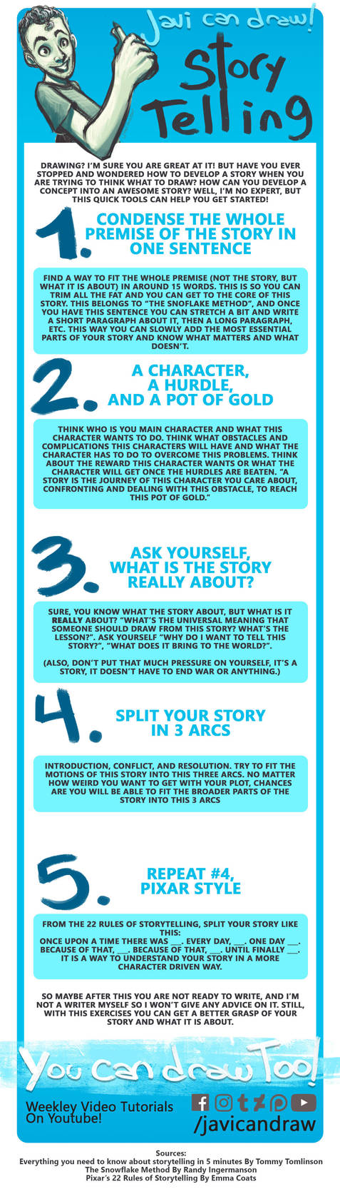 Tips on StoryTelling by javicandraw