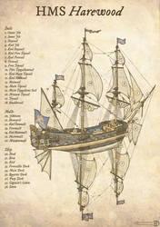 HMS Harewood by DanielHasenbos