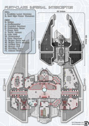 Fury-Class Imperial Interceptor by DanielHasenbos