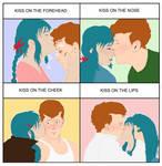 Kiss Meme Kuwabara x Yukina by Silvre