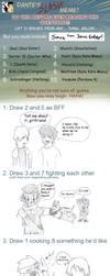 Go-Devil-Dante's SLASH meme by otakuist