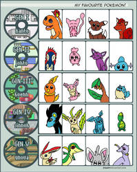 Generation Pokemon Meme by sailor-kitty19