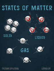 States of Matter by WirdouDesigns
