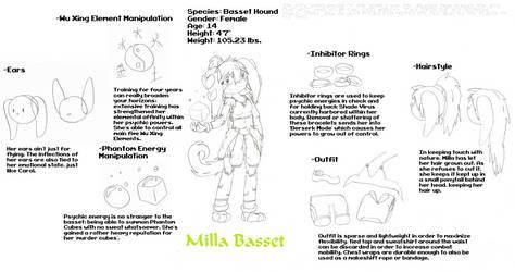 Reference Sheets - Milla Basset - Tides of Chaos 2 by IvoRobotnikSBZ