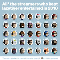 Most entertaining Twitch streamers of 2018 by lazytigerart