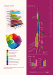 my infographics by adheeslev