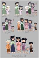 OC Evolution by NattiKay