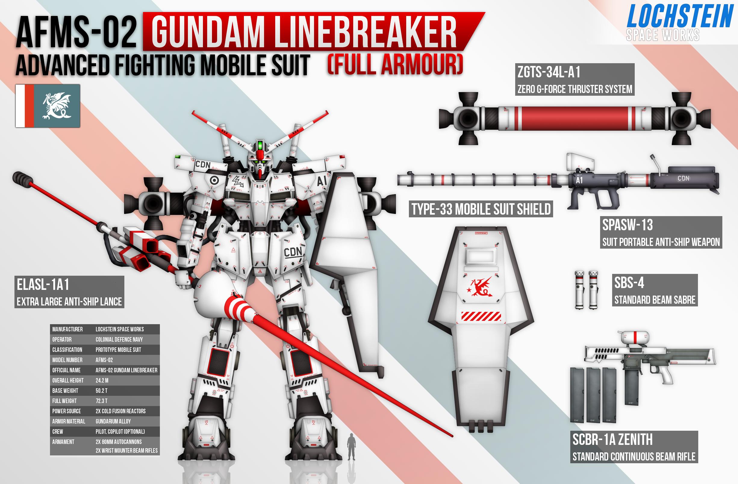 AFMS-02 Gundam Linebreaker by CountGooseman