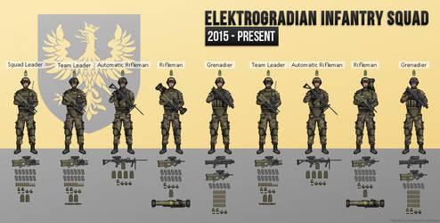 Elektrogradian Infantry Squad by CountGooseman