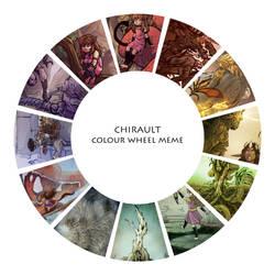 Colourwheel Colmplete by Varethane