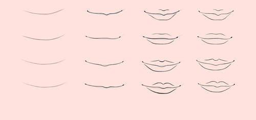 Lip reference by Tharene