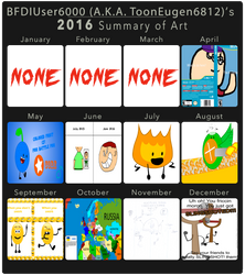 ToonEugen6812's 2016 Summary of Art by ToonEugen6812