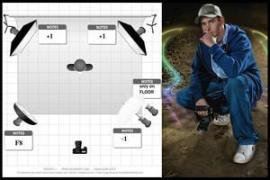 5Point Light Setup by CupaCabra