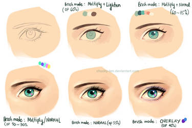WIP: Eyes+Makeup Painting by Chucky-tan