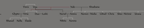 Family Tree 3 by Viorica-Mirror