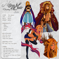 Aria - Character Card by Noire-Ighaan