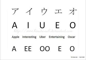 A.I.U.E.O - katakana style by Hinata-Cab