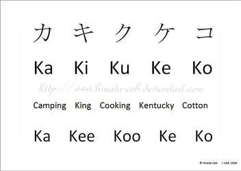 ka.ki.ku.ke.ko -katakana style by Hinata-Cab