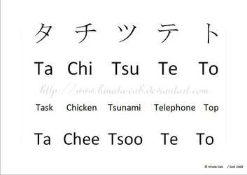 Ta.Chi.Tsu.Te.To - katakana by Hinata-Cab