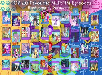 Top 40 Favourite MLPFiM Episodes (S1-8) by Duckyworth