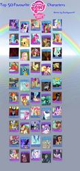 Top 50 Favourite MLP FiM Characters (S1-8) by Duckyworth