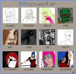 2009 Summary by Lipah33