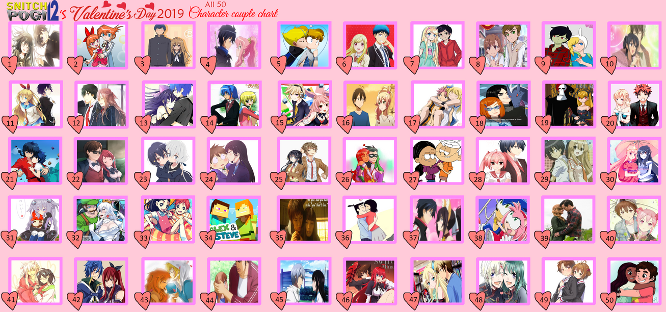 SnitchPogi12's Valentines 2019 chart compilation by snitchpogi12