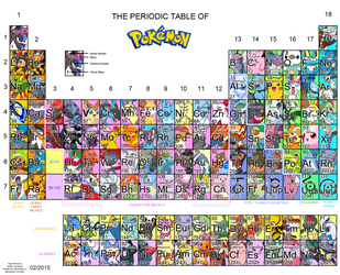 Periodic Table of Pokemon by Kuinala