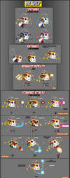 Dr.Wily's MvC3 Moveset by Availation