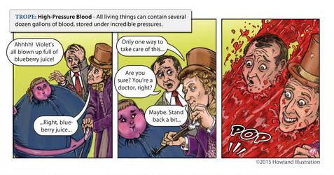 Tv Tropes - High-Pressure Blood by MikeHowland