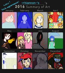 My 2016 Summary of Art! by Rhi-Bread