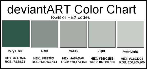 deviantART Color Chart by DeviantNep