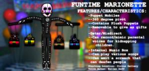 Funtime Marionette by Zacmariozero