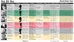 Axis Aces Chart by Rob-Cavanna
