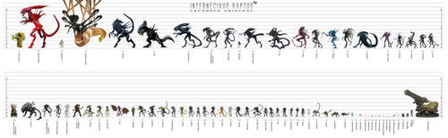 Xenomorph Size Chart - Expanded Universe by Risen-From-The-Ruins
