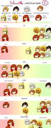 OC Spectrum 1 by SalaniaNeko