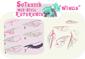 Wing Tutorial...thing by Sutexii