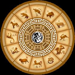 Wheel of Destiny by RavenBaraq
