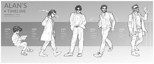 Alan's Timeline by FidisART