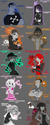 Miraculous Zodiac Theory by HezuNeutral