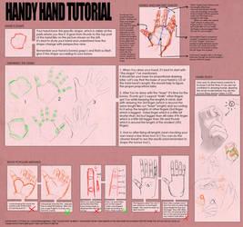 + Tutorial - Hands + by goku-no-baka