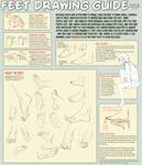 +TUTORIAL-Feet drawing guide+ by goku-no-baka