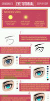Eye Tutorial (Crimsonea) by Crimsonea