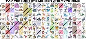 My Favorite Pokemon From All Generations by Ice-Snow-Princess101