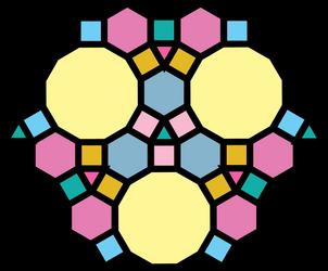 Fluttershy pinkie pie single tile group by deathblob