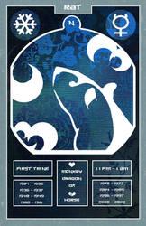 Chinese Zodiac: Rat - dark by SerenityDisrupt