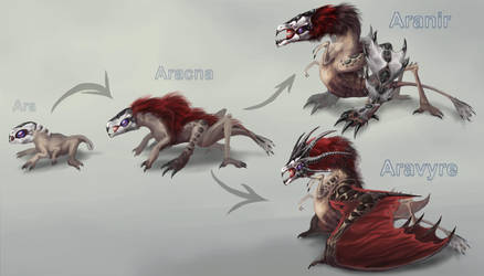 Aranir Stages by OrmIrian
